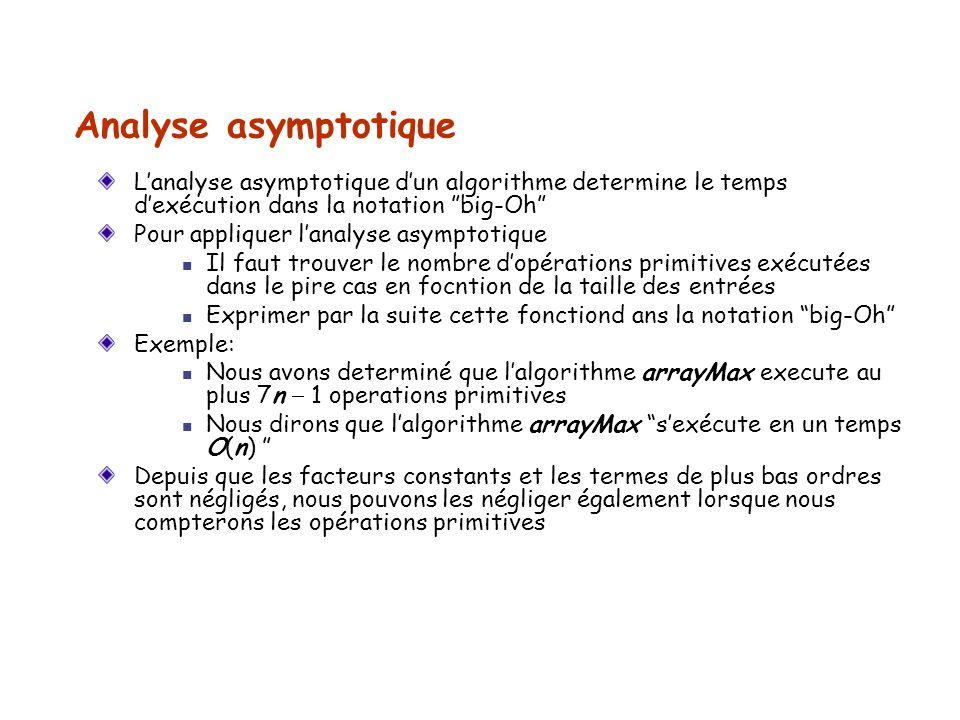 Analyse asymptotique Lanalyse asymptotique dun algorithme determine le temps dexécution dans la notation big-Oh Pour appliquer lanalyse asymptotique I