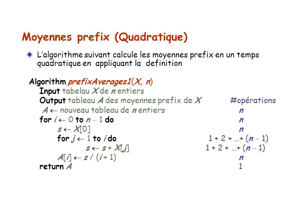 Moyennes prefix (Quadratique) Lalgorithme suivant calcule les moyennes prefix en un temps quadratique en appliquant la definition Algorithm prefixAver
