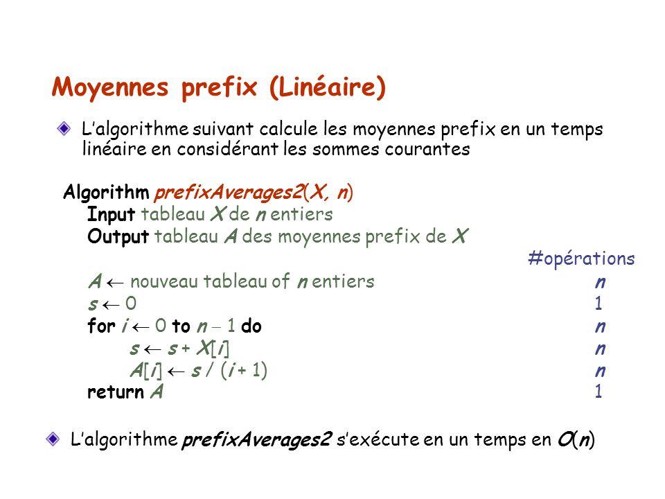 Moyennes prefix (Linéaire) Lalgorithme suivant calcule les moyennes prefix en un temps linéaire en considérant les sommes courantes Algorithm prefixAv