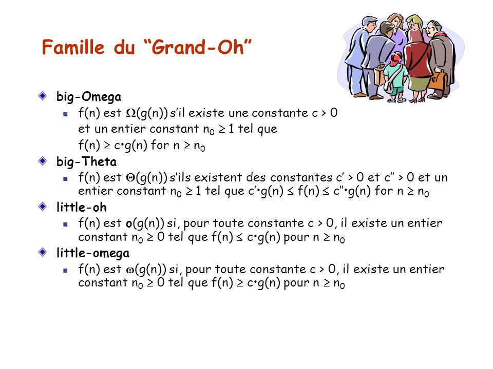 Famille du Grand-Oh big-Omega f(n) est (g(n)) sil existe une constante c > 0 et un entier constant n 0 1 tel que f(n) cg(n) for n n 0 big-Theta f(n) e