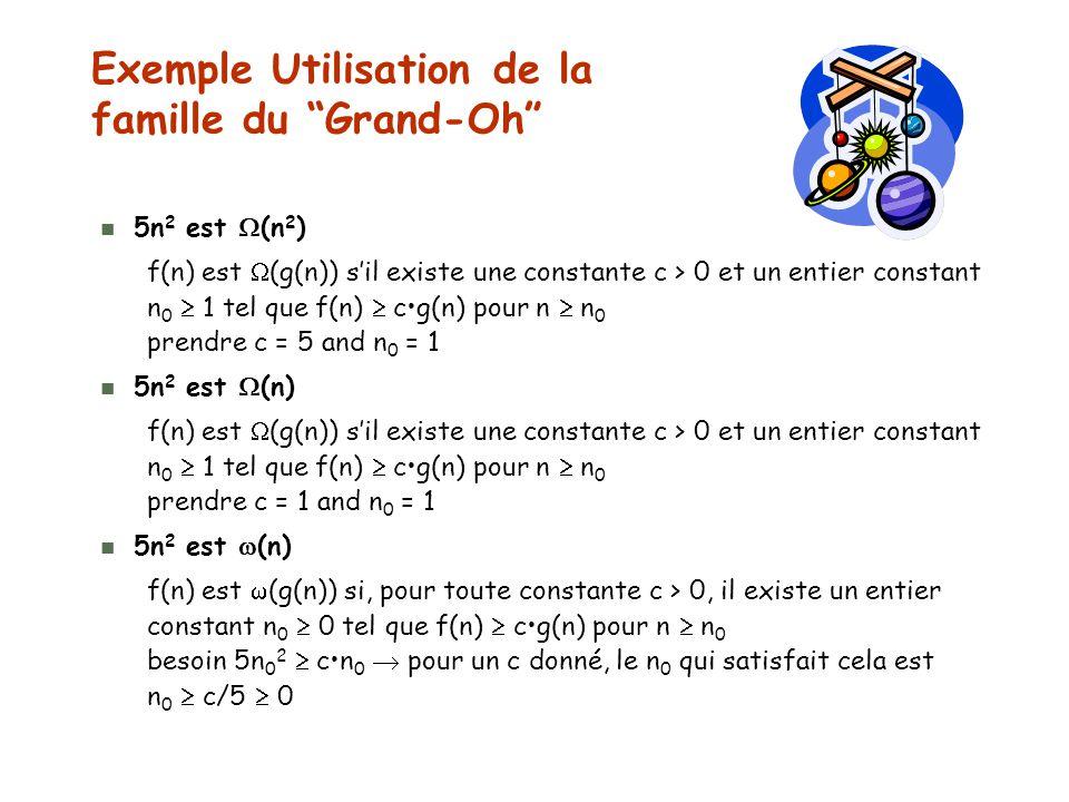 Exemple Utilisation de la famille du Grand-Oh f(n) est (g(n)) si, pour toute constante c > 0, il existe un entier constant n 0 0 tel que f(n) cg(n) po