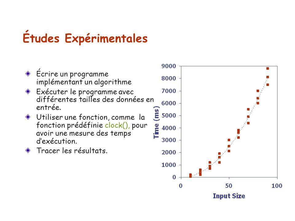 Études Expérimentales Écrire un programme implémentant un algorithme Exécuter le programme avec différentes tailles des données en entrée. Utiliser un