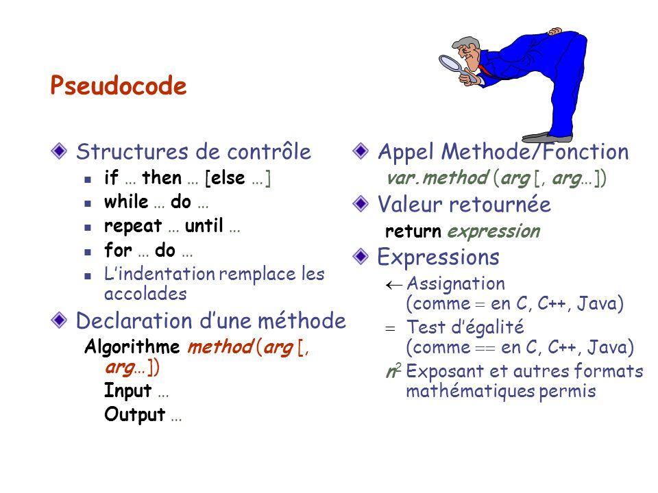 Pseudocode Structures de contrôle if … then … [else …] while … do … repeat … until … for … do … Lindentation remplace les accolades Declaration dune m