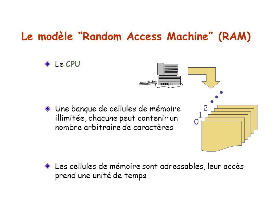 Le modèle Random Access Machine (RAM) Le CPU Une banque de cellules de mémoire illimitée, chacune peut contenir un nombre arbitraire de caractères 0 1