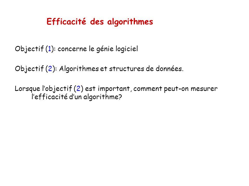Efficacité des algorithmes Objectif (1): concerne le génie logiciel Objectif (2): Algorithmes et structures de données. Lorsque lobjectif (2) est impo