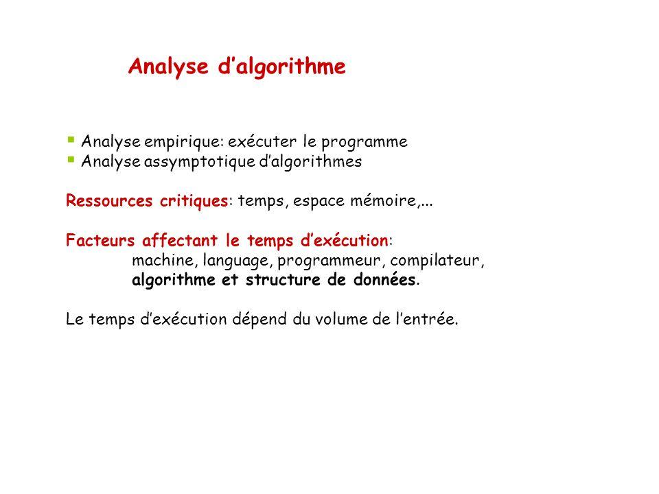 Analyse dalgorithme Analyse empirique: exécuter le programme Analyse assymptotique dalgorithmes Ressources critiques: temps, espace mémoire,... Facteu