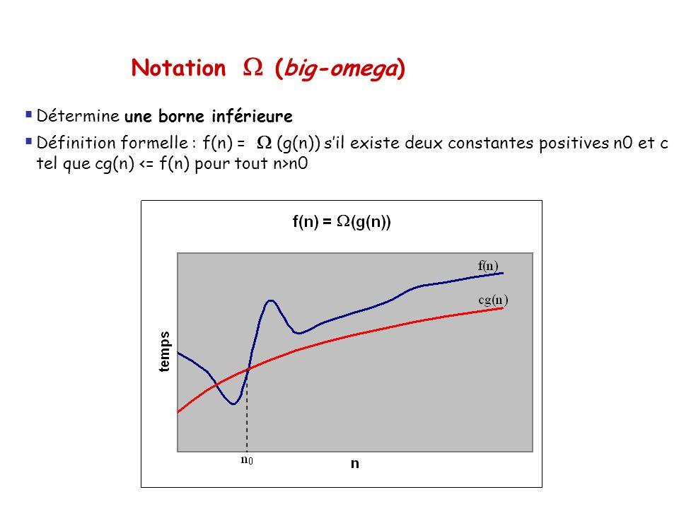 Notation (big-omega) Détermine une borne inférieure Définition formelle : f(n) = (g(n)) sil existe deux constantes positives n0 et c tel que cg(n) n0