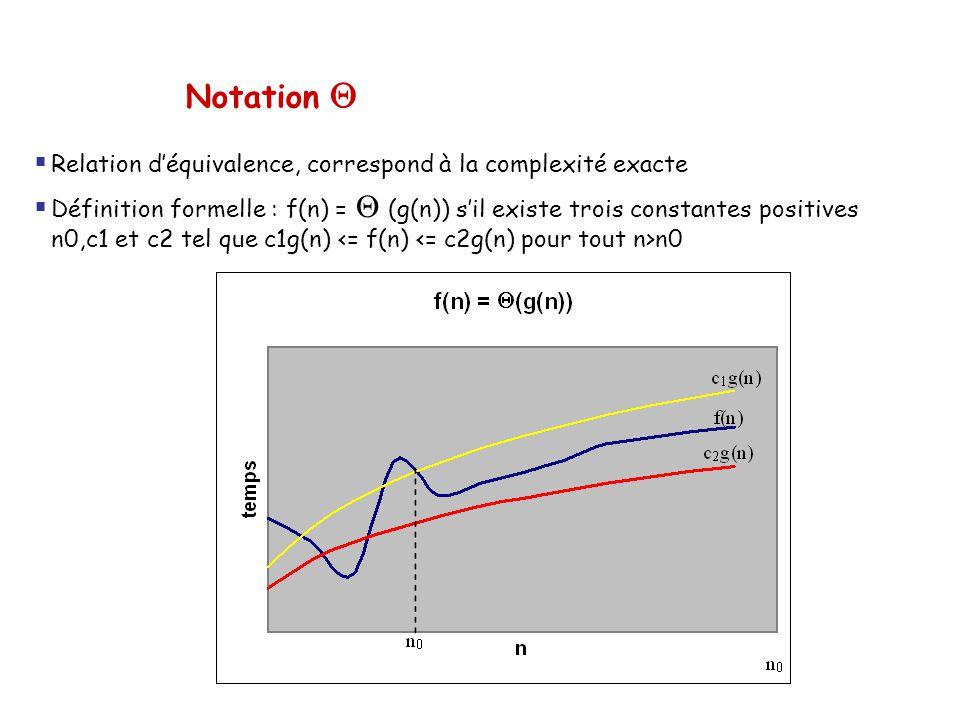 Notation Relation déquivalence, correspond à la complexité exacte Définition formelle : f(n) = (g(n)) sil existe trois constantes positives n0,c1 et c