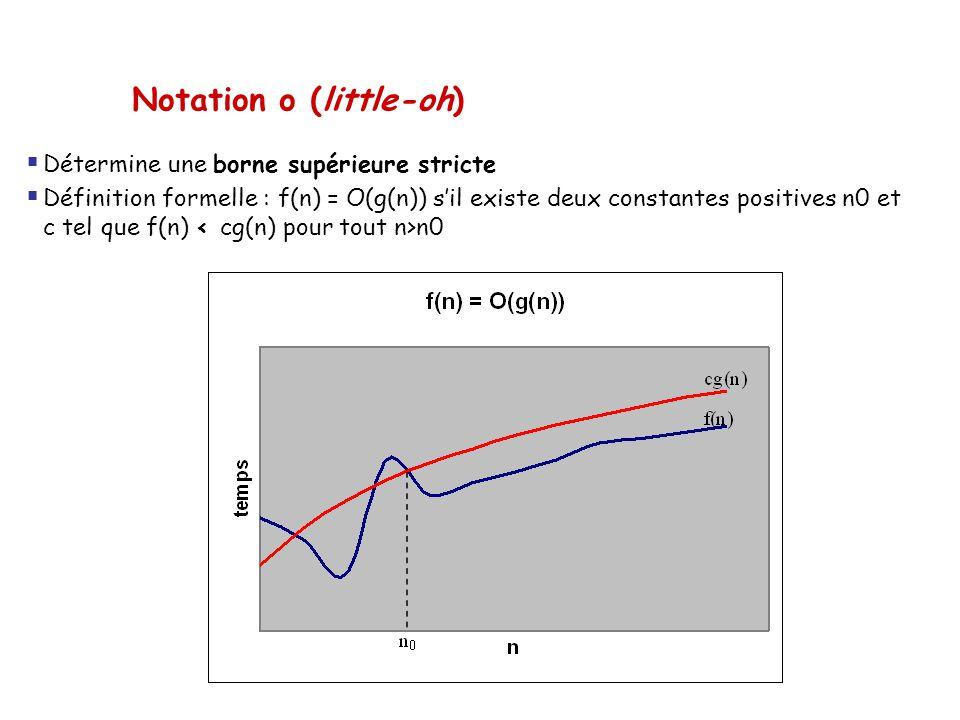 Notation o (little-oh) Détermine une borne supérieure stricte Définition formelle : f(n) = O(g(n)) sil existe deux constantes positives n0 et c tel qu