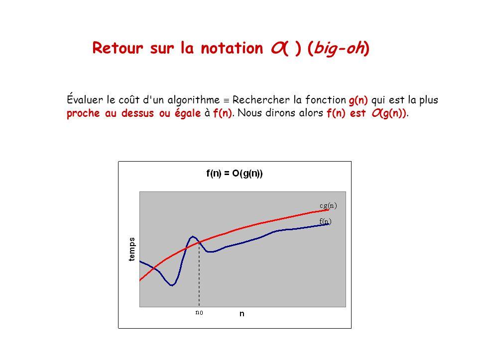 Retour sur la notation O( ) (big-oh) Évaluer le coût d'un algorithme Rechercher la fonction g(n) qui est la plus proche au dessus ou égale à f(n). Nou