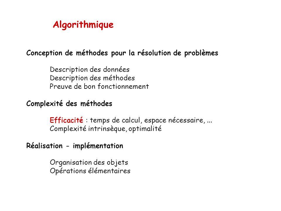 Algorithmique Conception de méthodes pour la résolution de problèmes Description des données Description des méthodes Preuve de bon fonctionnement Com