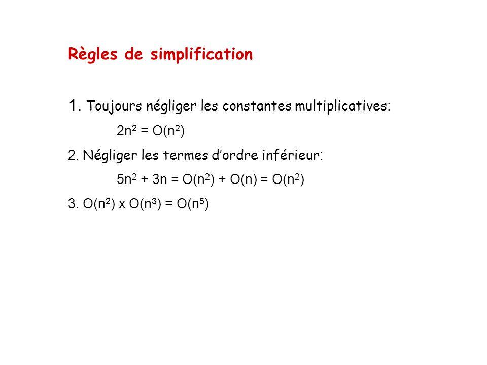 Règles de simplification 1. Toujours négliger les constantes multiplicatives : 2n 2 = O(n 2 ) 2. Négliger les termes dordre inférieur : 5n 2 + 3n = O(