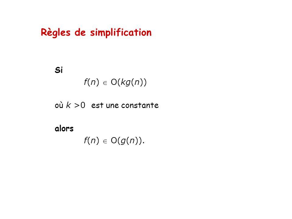 Règles de simplification Si f(n) O(kg(n)) où k >0 est une constante alors f(n) O(g(n)).
