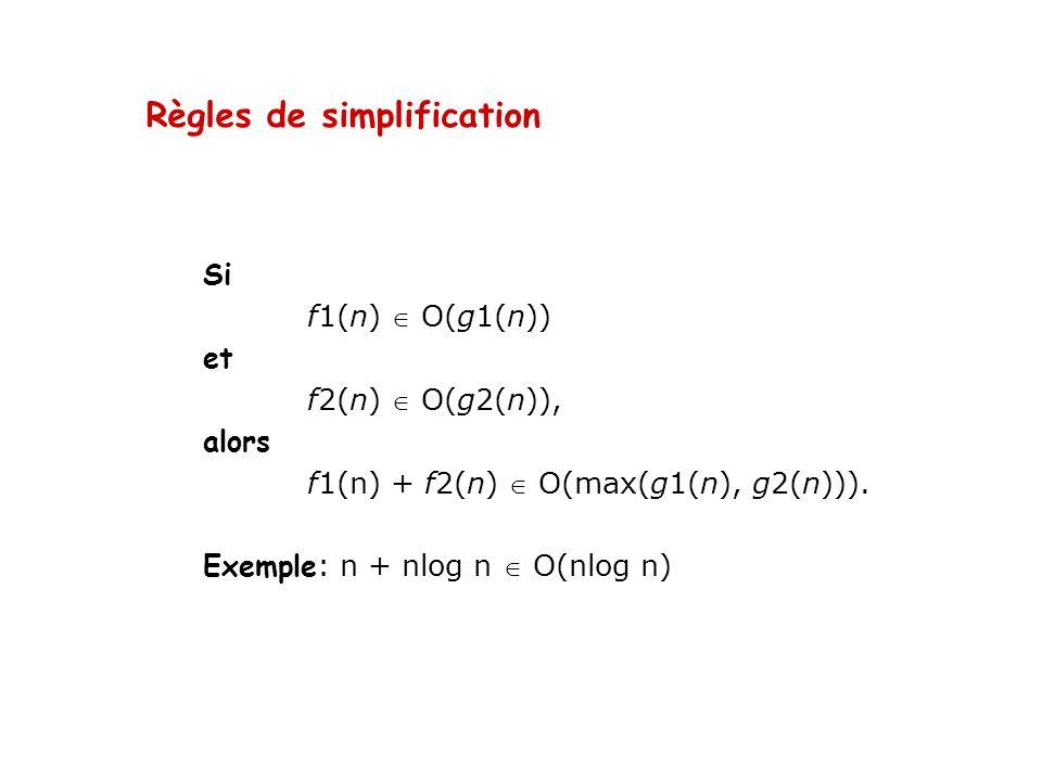Règles de simplification Si f1(n) O(g1(n)) et f2(n) O(g2(n)), alors f1(n) + f2(n) O(max(g1(n), g2(n))). Exemple : n + nlog n O(nlog n)