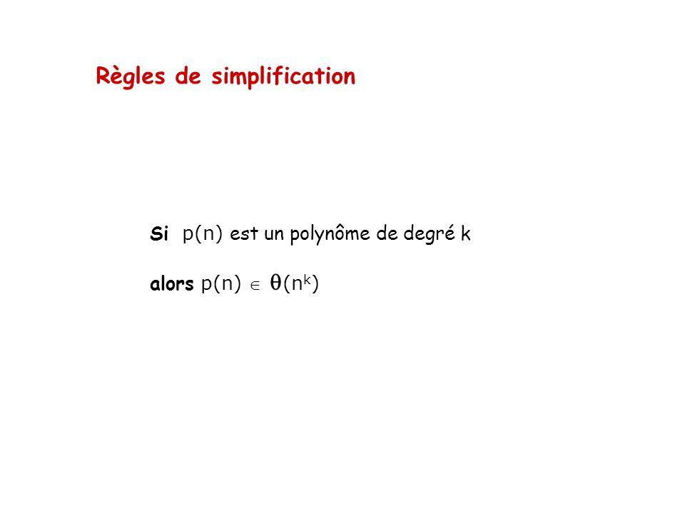 Règles de simplification Si p(n) est un polynôme de degré k alors p(n) (n k )