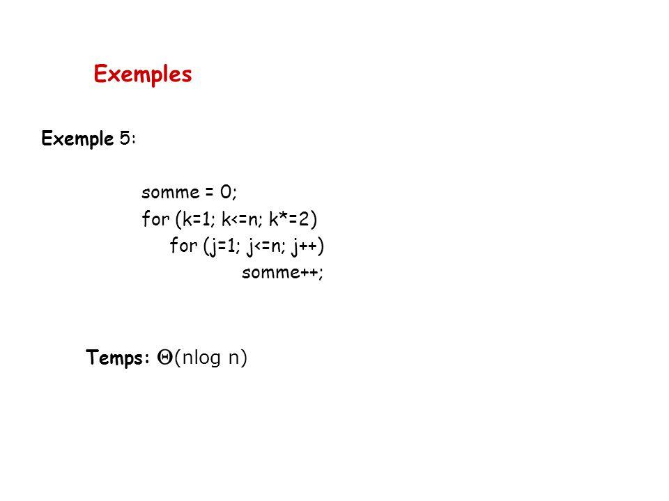 Exemples Exemple 5: somme = 0; for (k=1; k<=n; k*=2) for (j=1; j<=n; j++) somme++; Temps: (nlog n)