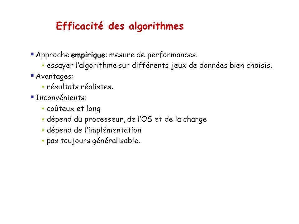 Efficacité des algorithmes Approche empirique: mesure de performances. essayer lalgorithme sur différents jeux de données bien choisis. Avantages: rés