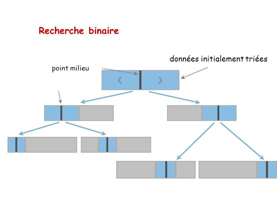 Recherche binaire point milieu données initialement triées
