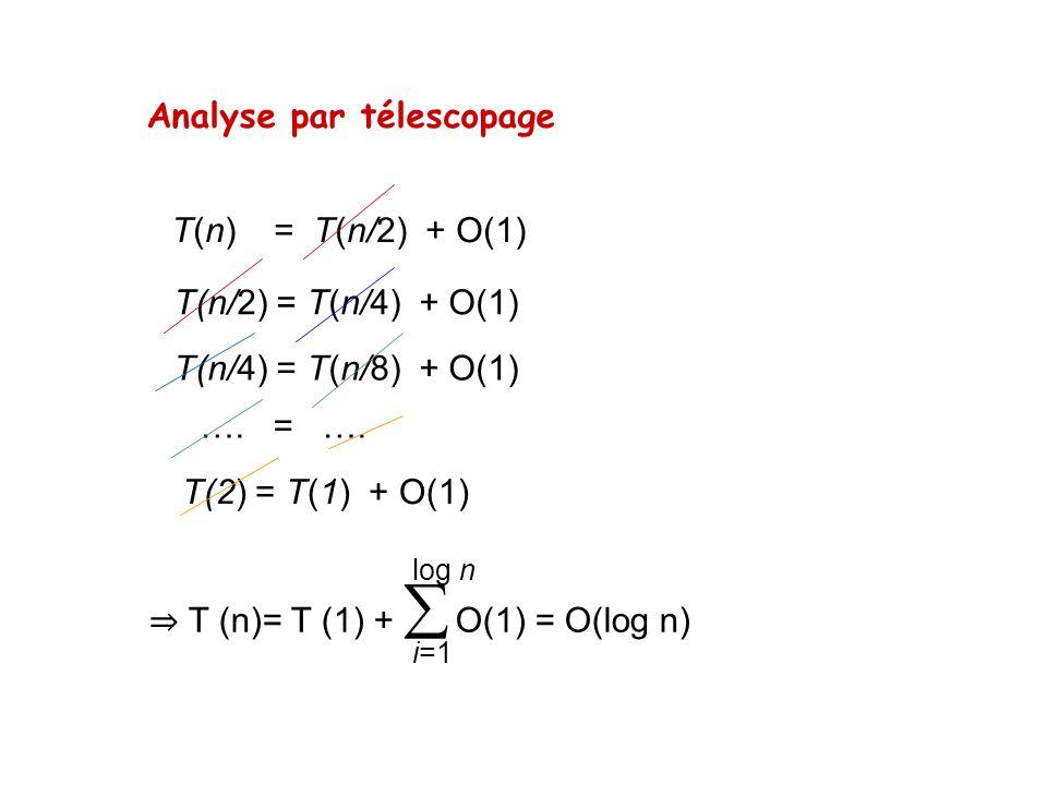 Analyse par télescopage T(n) = T(n/2) + O(1) T(n/2) = T(n/4) + O(1) T(n/4) = T(n/8) + O(1) …. = …. T(2) = T(1) + O(1) T (n)= T (1) + O(1) = O(log n) i