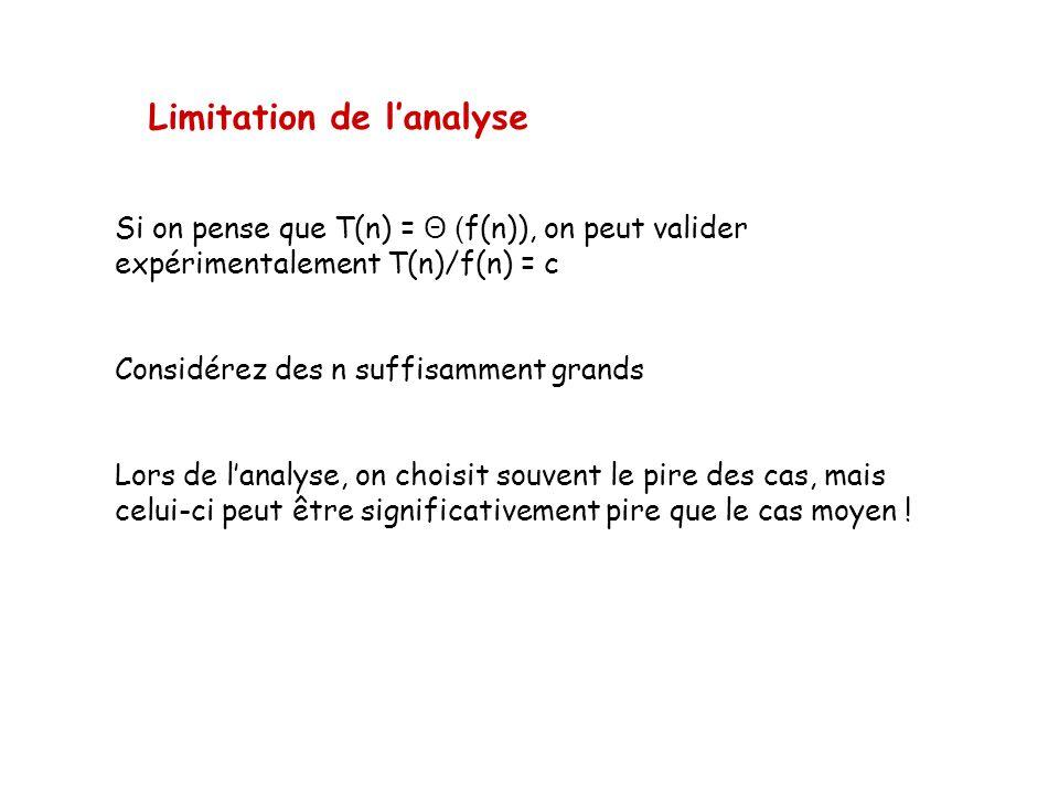 Limitation de lanalyse Si on pense que T(n) = Θ ( f(n)), on peut valider expérimentalement T(n)/f(n) = c Considérez des n suffisamment grands Lors de