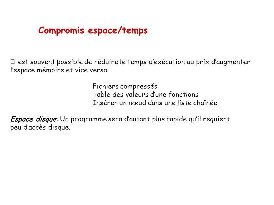 Compromis espace/temps Il est souvent possible de réduire le temps dexécution au prix daugmenter lespace mémoire et vice versa. Fichiers compressés Ta