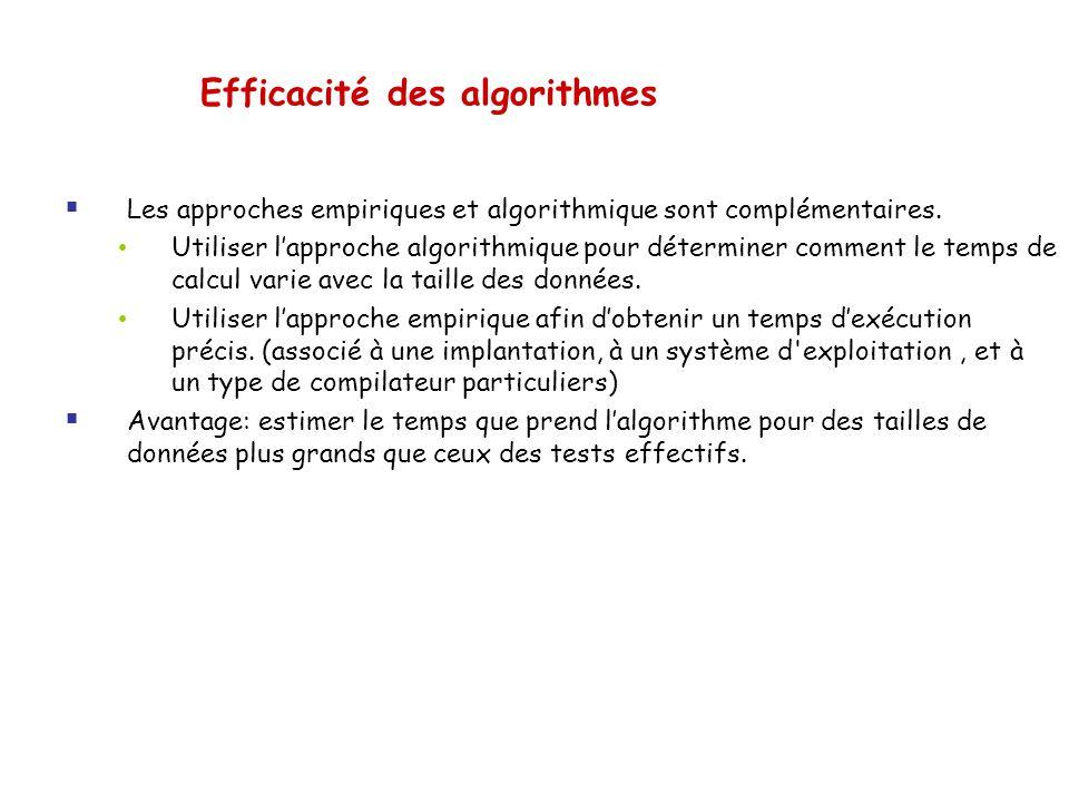 Efficacité des algorithmes Les approches empiriques et algorithmique sont complémentaires. Utiliser lapproche algorithmique pour déterminer comment le