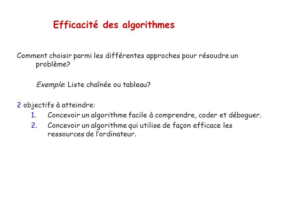 Efficacité des algorithmes Comment choisir parmi les différentes approches pour résoudre un problème? Exemple: Liste chaînée ou tableau? 2 objectifs à