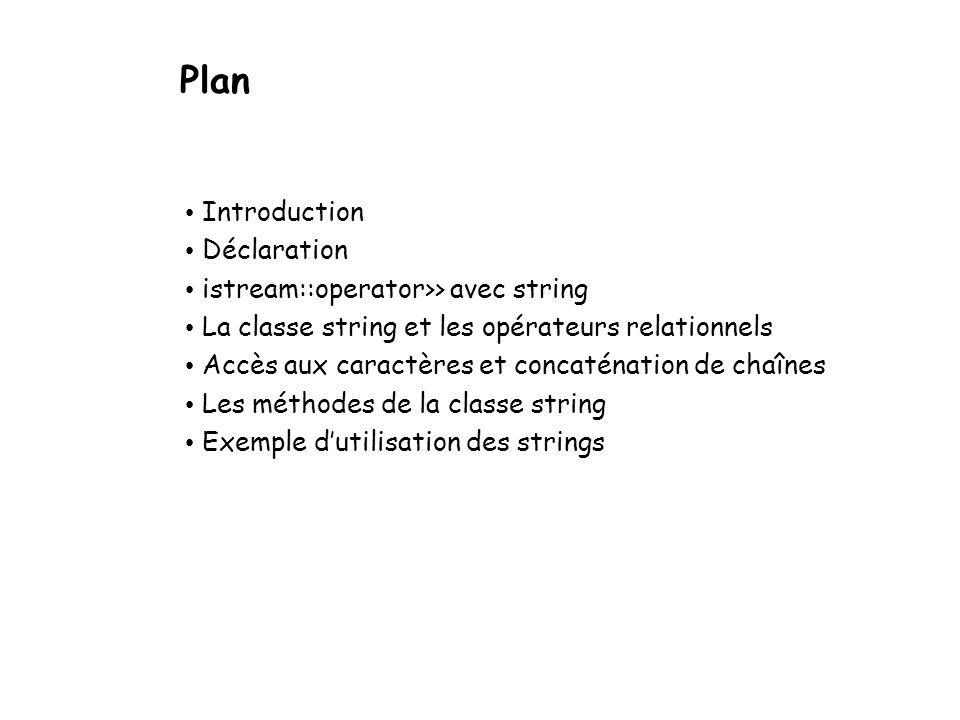 Plan Introduction Déclaration istream::operator>> avec string La classe string et les opérateurs relationnels Accès aux caractères et concaténation de chaînes Les méthodes de la classe string Exemple dutilisation des strings