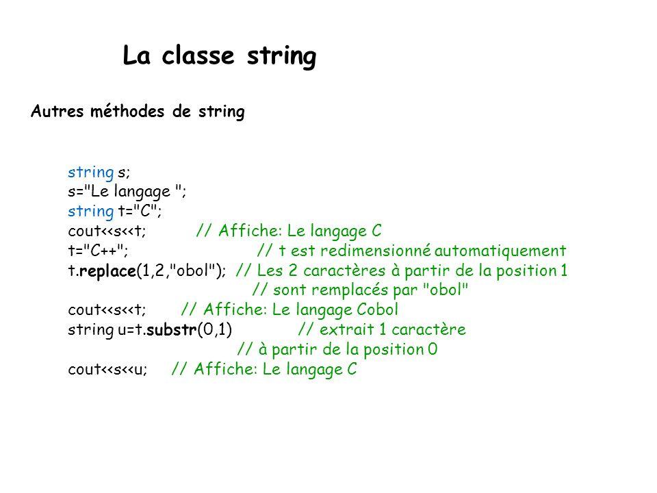 La classe string string s; s= Le langage ; string t= C ; cout<<s<<t; // Affiche: Le langage C t= C++ ; // t est redimensionné automatiquement t.replace(1,2, obol ); // Les 2 caractères à partir de la position 1 // sont remplacés par obol cout<<s<<t; // Affiche: Le langage Cobol string u=t.substr(0,1) // extrait 1 caractère // à partir de la position 0 cout<<s<<u; // Affiche: Le langage C Autres méthodes de string