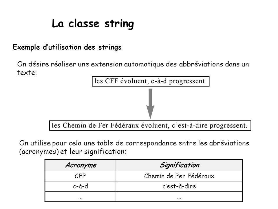 La classe string Exemple dutilisation des strings On désire réaliser une extension automatique des abbréviations dans un texte: On utilise pour cela une table de correspondance entre les abréviations (acronymes) et leur signification: AcronymeSignification CFFChemin de Fer Fédéraux c-à-dcest-à-dire...