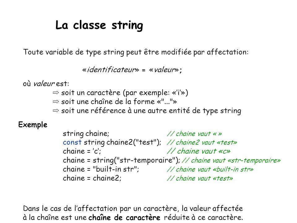 La classe string istream::operator>> avec string Possible : opérateur friend défini dans son interface.