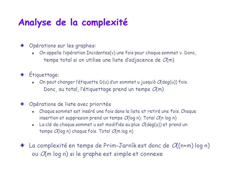 Analyse de la complexité Opérations sur les graphes: On appelle lopération Incidentes(v) une fois pour chaque sommet v. Donc, temps total si on utilis