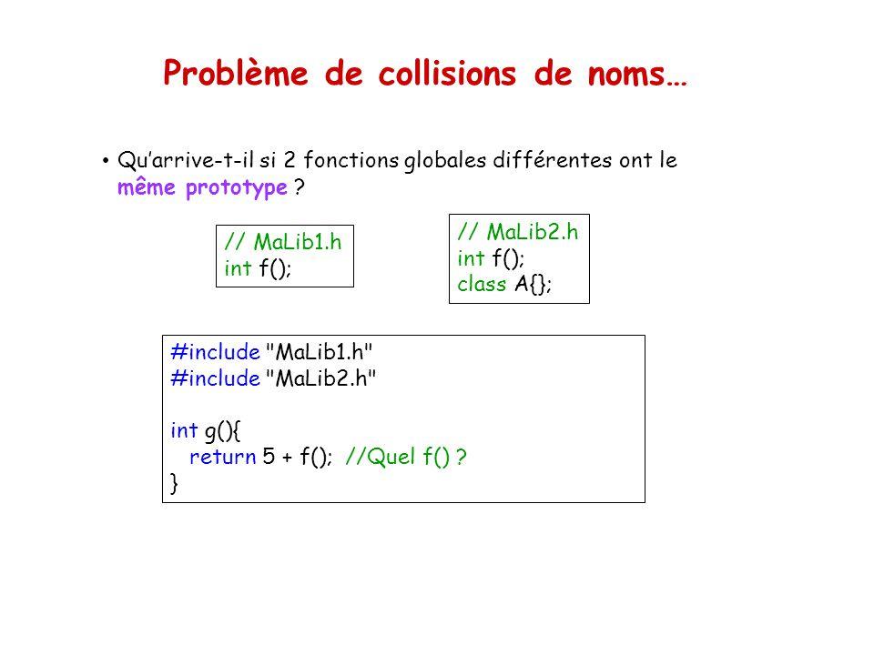 Problème de collisions de noms… Quarrive-t-il si 2 fonctions globales différentes ont le même prototype .