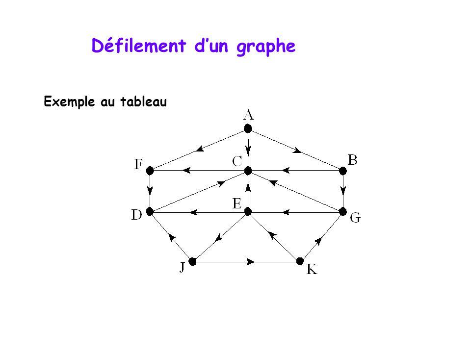 Exemple au tableau Défilement dun graphe