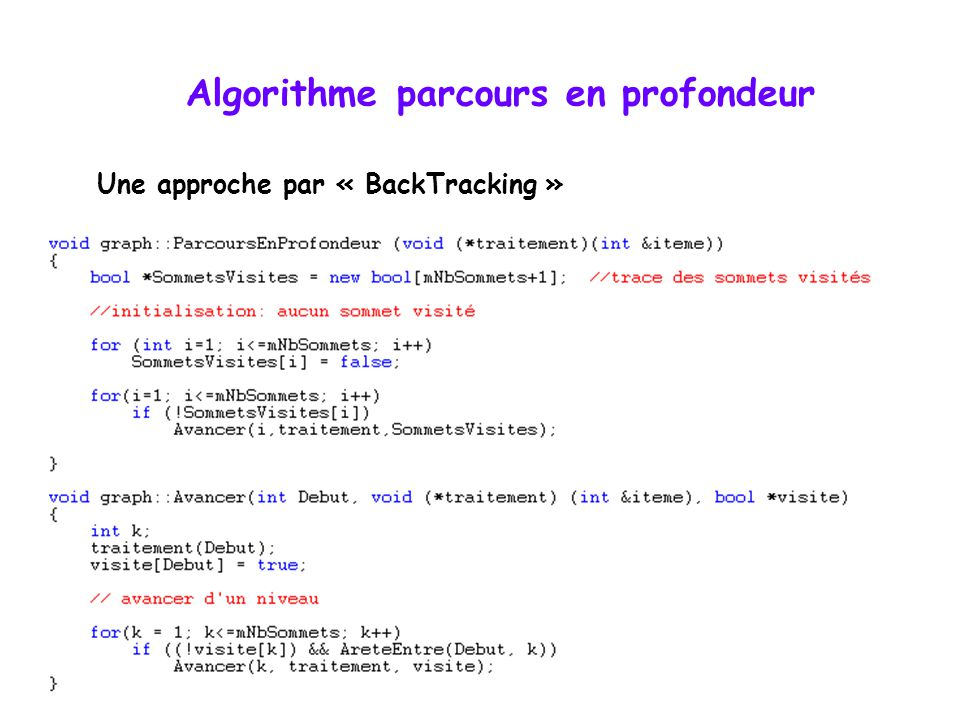 Une approche par « BackTracking »