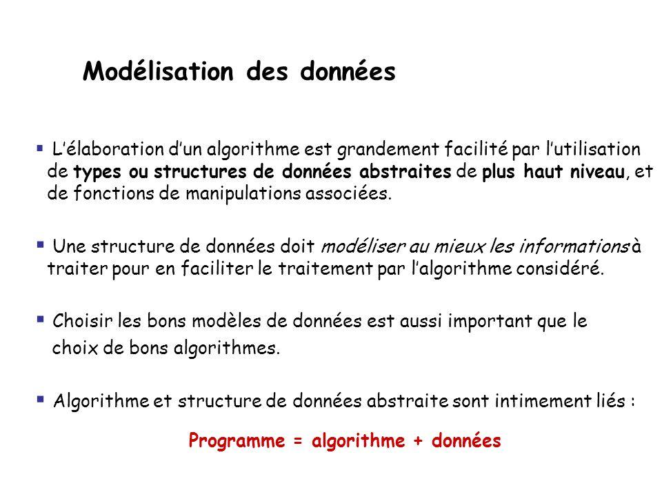Modélisation des données Lélaboration dun algorithme est grandement facilité par lutilisation de types ou structures de données abstraites de plus hau