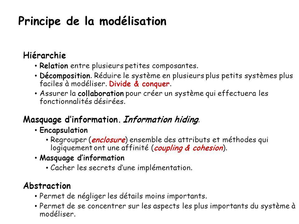 Principe de la modélisation Hiérarchie Relation entre plusieurs petites composantes. Décomposition. Réduire le système en plusieurs plus petits systèm