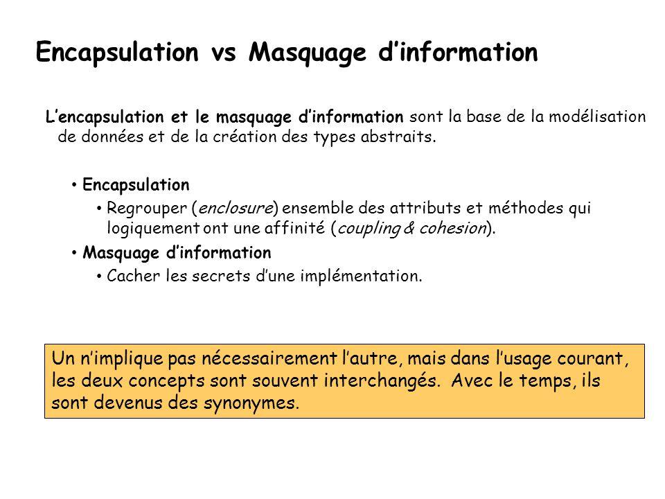 Encapsulation vs Masquage dinformation Lencapsulation et le masquage dinformation sont la base de la modélisation de données et de la création des typ