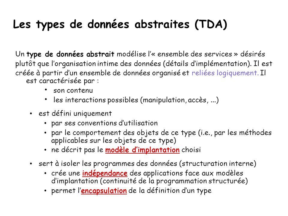 Un type de données abstrait modélise l« ensemble des services » désirés plutôt que lorganisation intime des données (détails dimplémentation). Il est