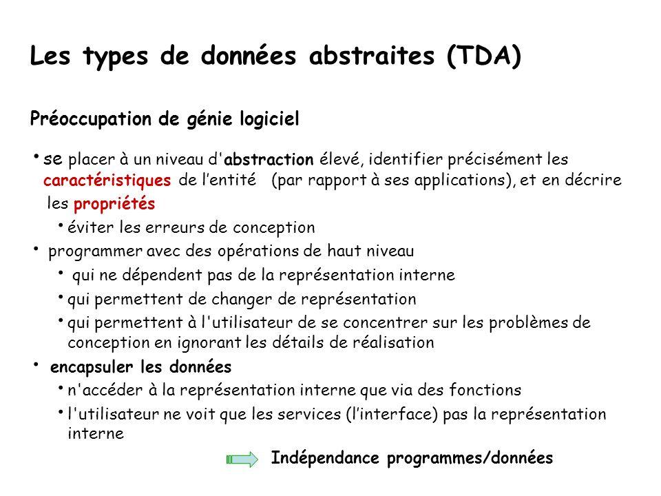 Les types de données abstraites (TDA) Préoccupation de génie logiciel se placer à un niveau d'abstraction élevé, identifier précisément les caractéris