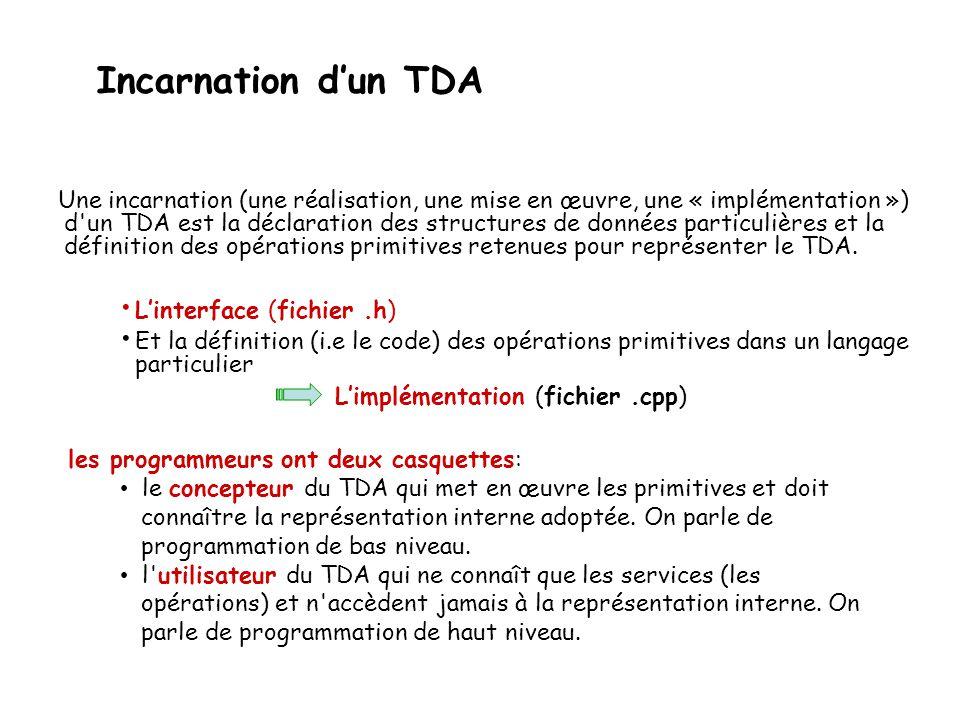 Incarnation dun TDA Une incarnation (une réalisation, une mise en œuvre, une « implémentation ») d'un TDA est la déclaration des structures de données