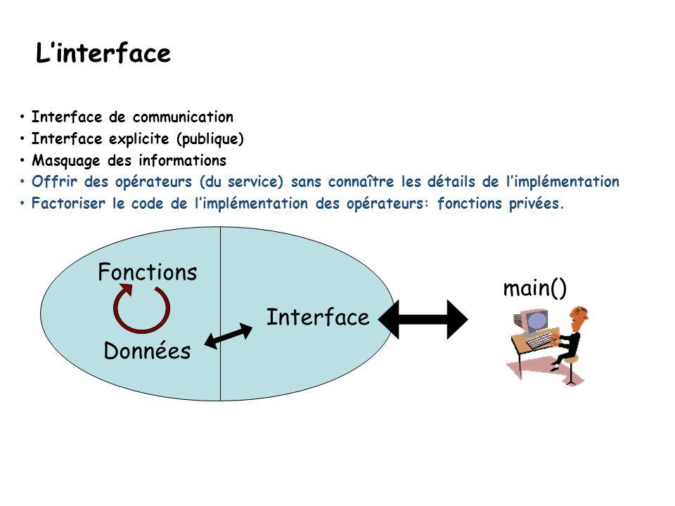 Interface de communication Interface explicite (publique) Masquage des informations Offrir des opérateurs (du service) sans connaître les détails de l