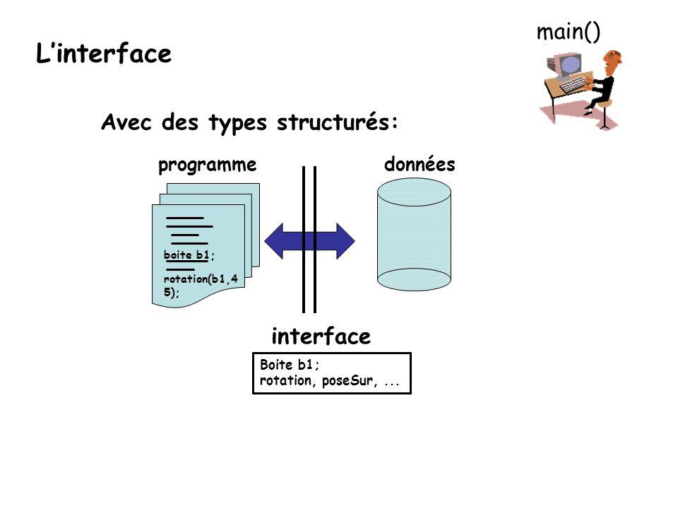 Avec des types structurés: donnéesprogramme interface boite b1; rotation(b1,4 5); Boite b1; rotation, poseSur,... Linterface main()