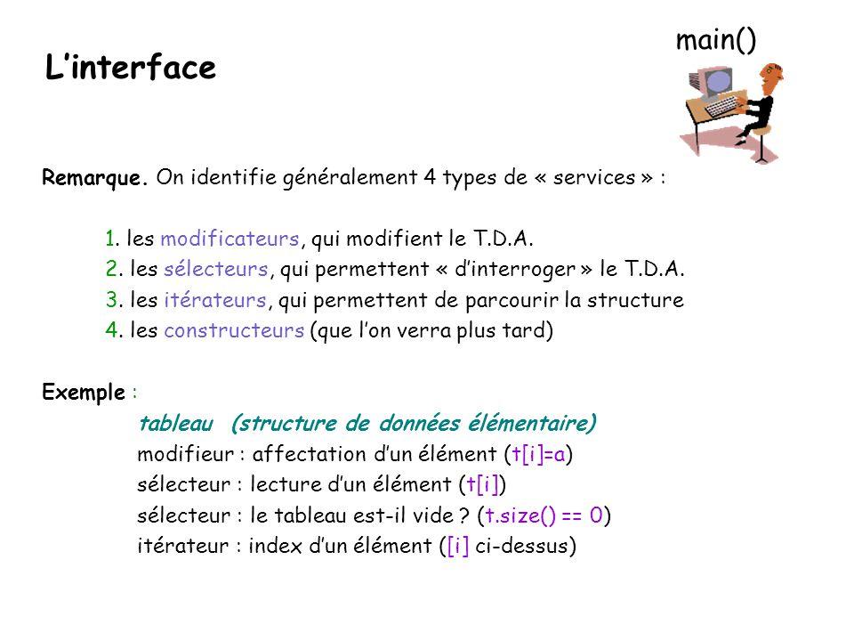Linterface main() Remarque. On identifie généralement 4 types de « services » : 1. les modificateurs, qui modifient le T.D.A. 2. les sélecteurs, qui p