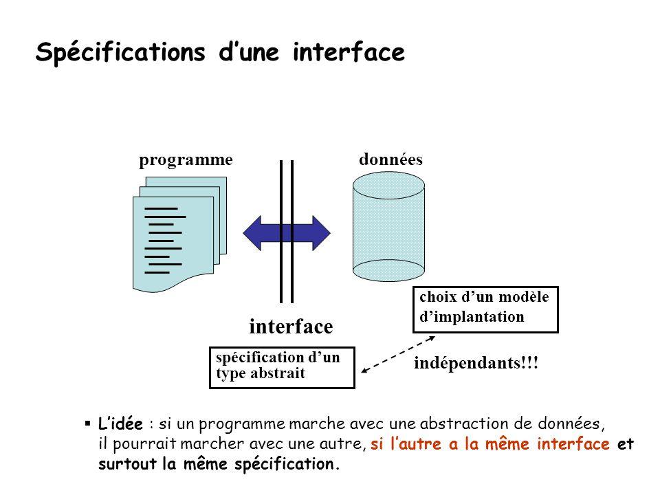 donnéesprogramme interface spécification dun type abstrait choix dun modèle dimplantation indépendants!!! Lidée : si un programme marche avec une abst