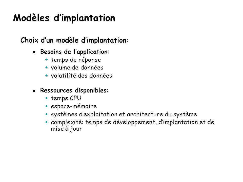 Modèles dimplantation Choix dun modèle dimplantation: Besoins de lapplication: temps de réponse volume de données volatilité des données Ressources di