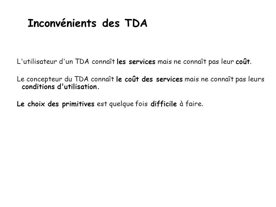 Inconvénients des TDA L'utilisateur d'un TDA connaît les services mais ne connaît pas leur coût. Le concepteur du TDA connaît le coût des services mai