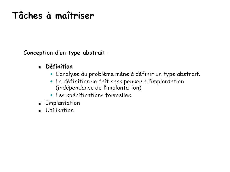 Tâches à maîtriser Conception dun type abstrait : Définition Définition Lanalyse du problème mène à définir un type abstrait. La définition se fait sa