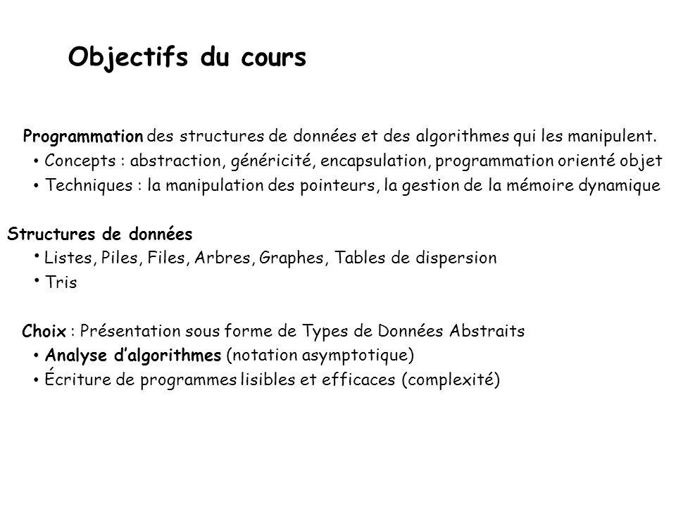 Objectifs du cours Programmation des structures de données et des algorithmes qui les manipulent. Concepts : abstraction, généricité, encapsulation, p