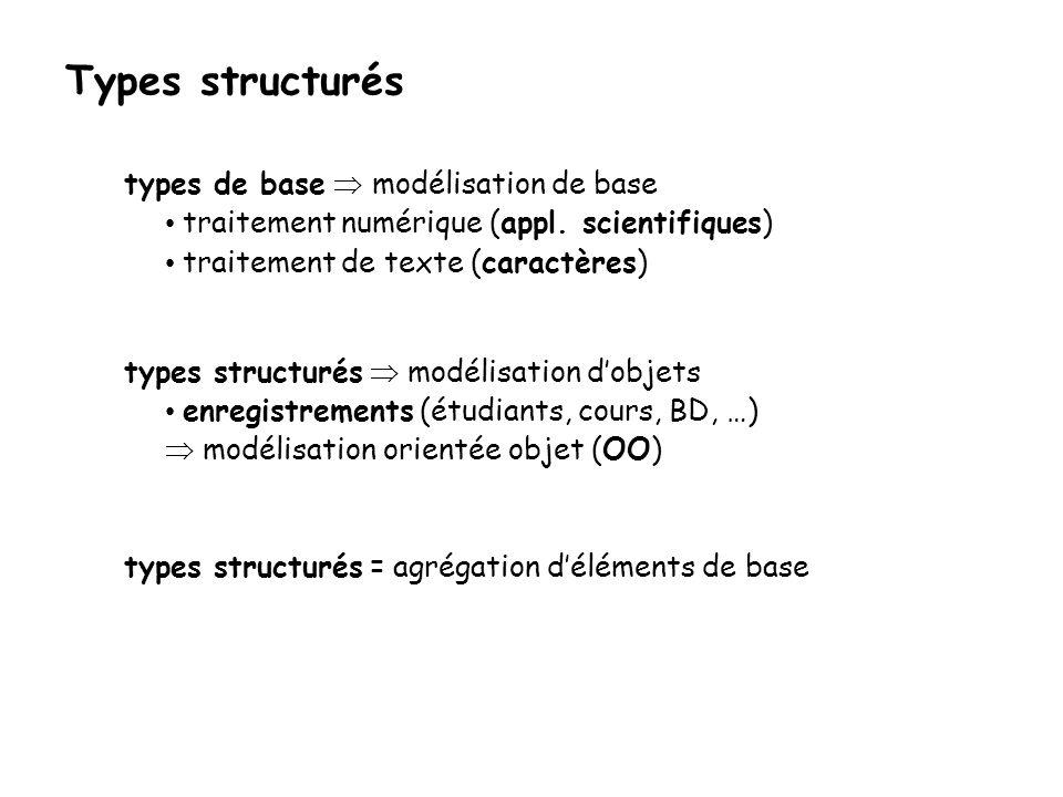 Types structurés types de base modélisation de base traitement numérique (appl. scientifiques) traitement de texte (caractères) types structurés modél